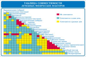 Таблица совместимости 60х40 1500 руб