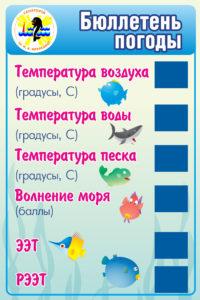 Бюллетень погоды 100х65. Стоимость 4200 руб