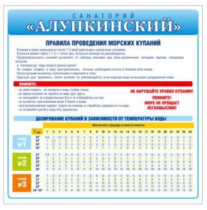 Правила проведения морских купаний 120х70 5200 руб