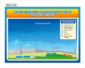 Схема пляжа 90х122 6500 руб