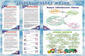 Стенд ЗДОРОВЫЙ ОБРАЗ ЖИЗНИ 120х80 5200 руб