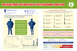 Стенд Алкоголь 60х90 3000 руб