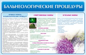 Стенд Бальнеопроцедуры 140х90 6500 руб