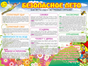"""Стенд """"Безопасное лето"""" 110х85 5000 руб"""