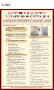 """Стенд """"Действия медсестры"""" 60х90 3000 руб"""
