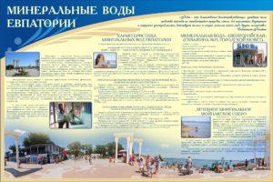 """Стенд """"Минеральные воды Евпатории"""" 150х90 7000 руб"""