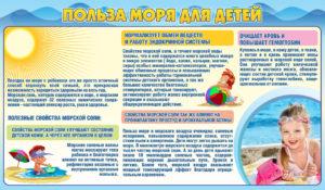 Стенд о польза моря для детей 120х70 4500 руб
