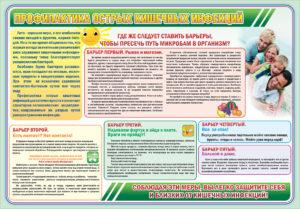 """Стенд """"Профилактика кишечных инфекций"""" 110х85 5000 руб"""