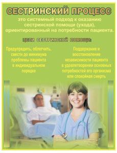 Стенд сестринский процесс 60х40 1500 руб