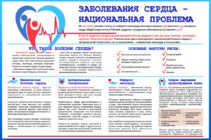 "Стенд ""Заболевания сердца"" 110х85 5000 руб"