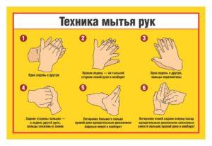 Табличка правила мытья рук 20х30 600 руб