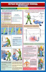 elektrotravmy-90h60-3500-rub