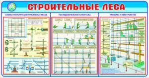 СТРОИТЕЛЬНЫЕ ЛЕСА_150х75_6000руб